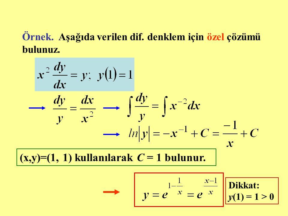 Örnek. Aşağıda verilen dif. denklem için özel çözümü bulunuz. (x,y)=(1, 1) kullanılarak C = 1 bulunur. Dikkat: y(1) = 1 > 0