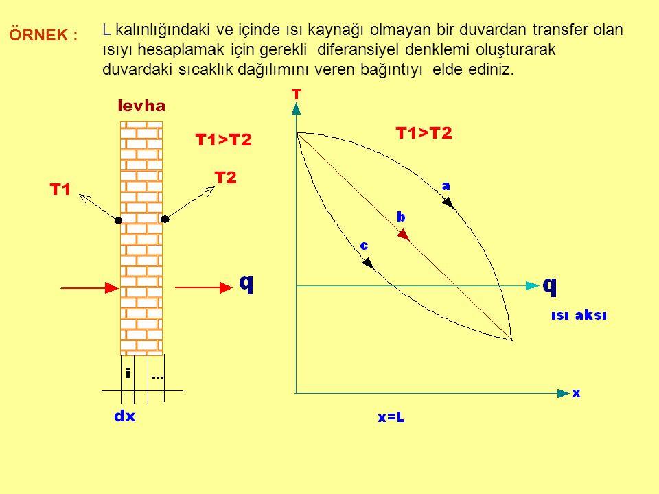 ÖRNEK : L kalınlığındaki ve içinde ısı kaynağı olmayan bir duvardan transfer olan ısıyı hesaplamak için gerekli diferansiyel denklemi oluşturarak duvardaki sıcaklık dağılımını veren bağıntıyı elde ediniz.