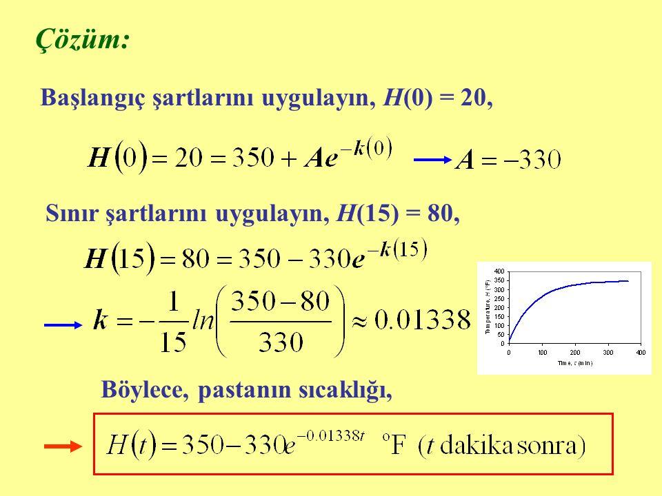Çözüm: Böylece, pastanın sıcaklığı, Başlangıç şartlarını uygulayın, H(0) = 20, Sınır şartlarını uygulayın, H(15) = 80,