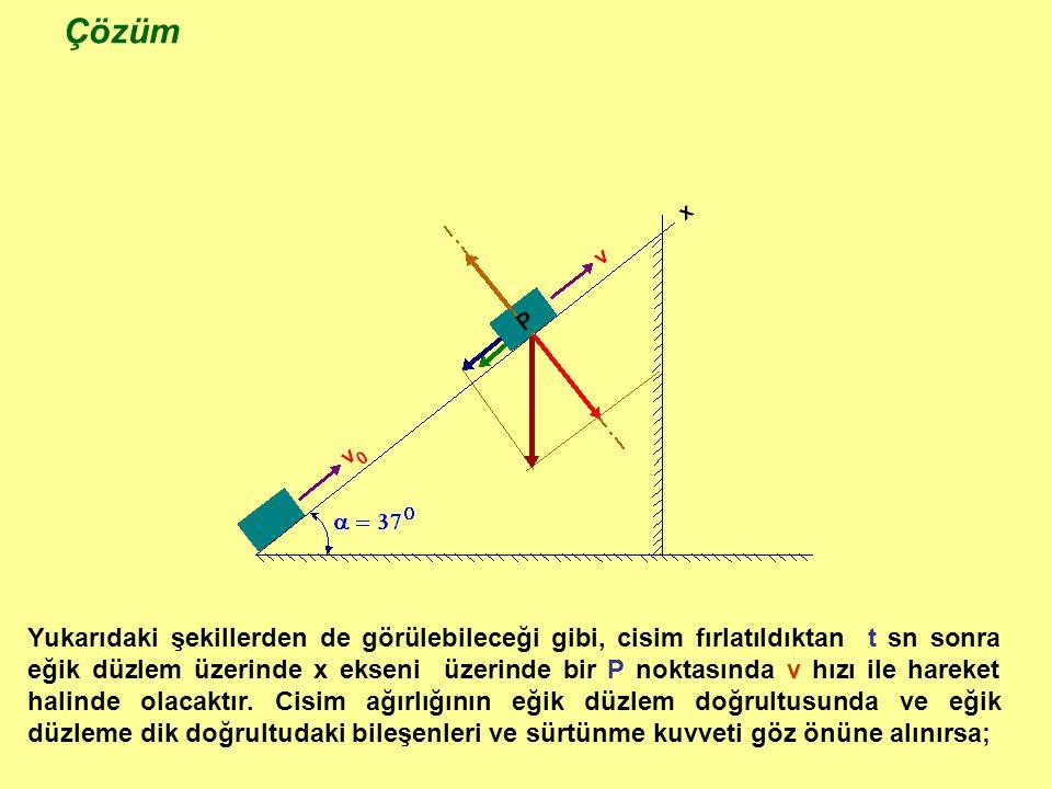 Çözüm Yukarıdaki şekillerden de görülebileceği gibi, cisim fırlatıldıktan t sn sonra eğik düzlem üzerinde x ekseni üzerinde bir P noktasında v hızı il