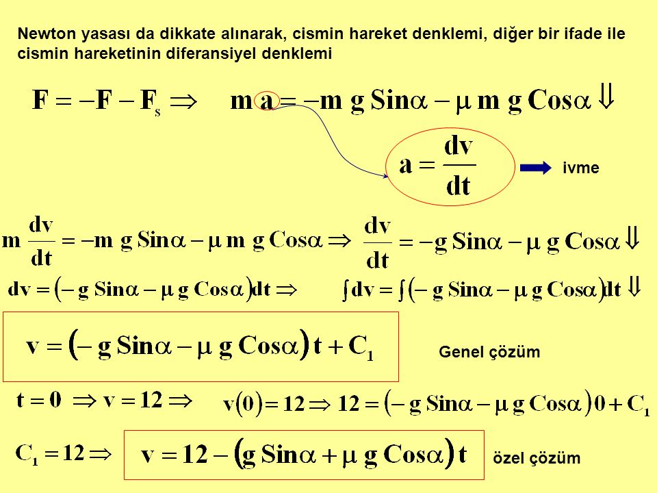 Newton yasası da dikkate alınarak, cismin hareket denklemi, diğer bir ifade ile cismin hareketinin diferansiyel denklemi ivme Genel çözüm özel çözüm