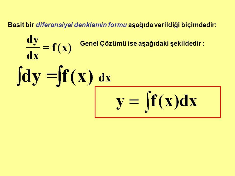 Basit bir diferansiyel denklemin formu aşağıda verildiği biçimdedir: Genel Çözümü ise aşağıdaki şekildedir :