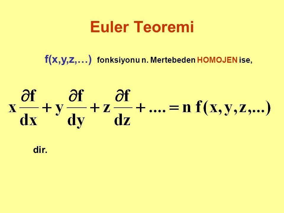 Euler Teoremi f(x,y,z,…) fonksiyonu n. Mertebeden HOMOJEN ise, dir.