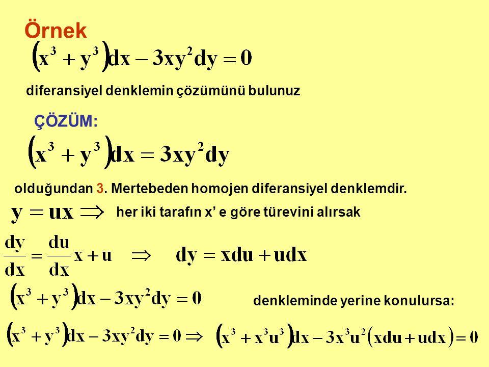 Örnek diferansiyel denklemin çözümünü bulunuz ÇÖZÜM: olduğundan 3. Mertebeden homojen diferansiyel denklemdir. her iki tarafın x' e göre türevini alır