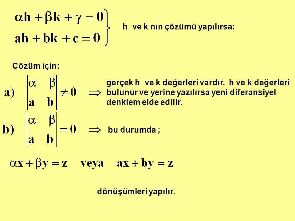 h ve k nın çözümü yapılırsa: Çözüm için: gerçek h ve k değerleri vardır.
