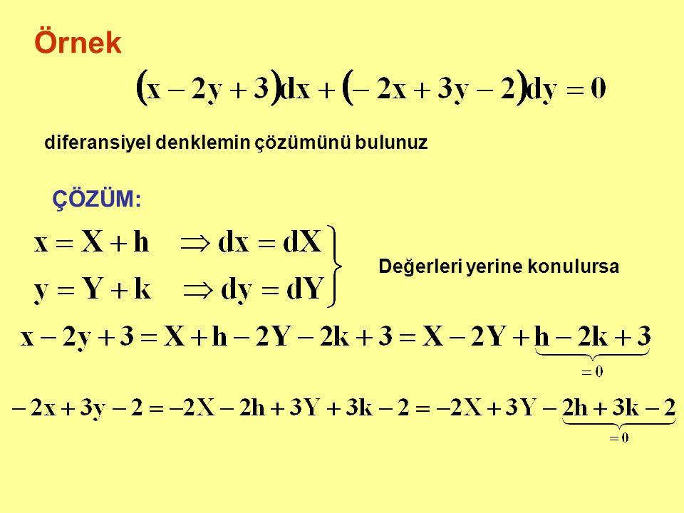 Örnek diferansiyel denklemin çözümünü bulunuz ÇÖZÜM: Değerleri yerine konulursa