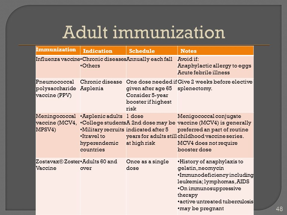 48 Immunization IndicationScheduleNotes Influenza vaccine Chronic diseases Others Annually each fallAvoid if: Anaphylactic allergy to eggs Acute febri