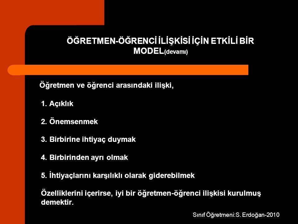 Sınıf Öğretmeni:S.Erdoğan-2010 Toplantıda yapılması gerekenler 1.
