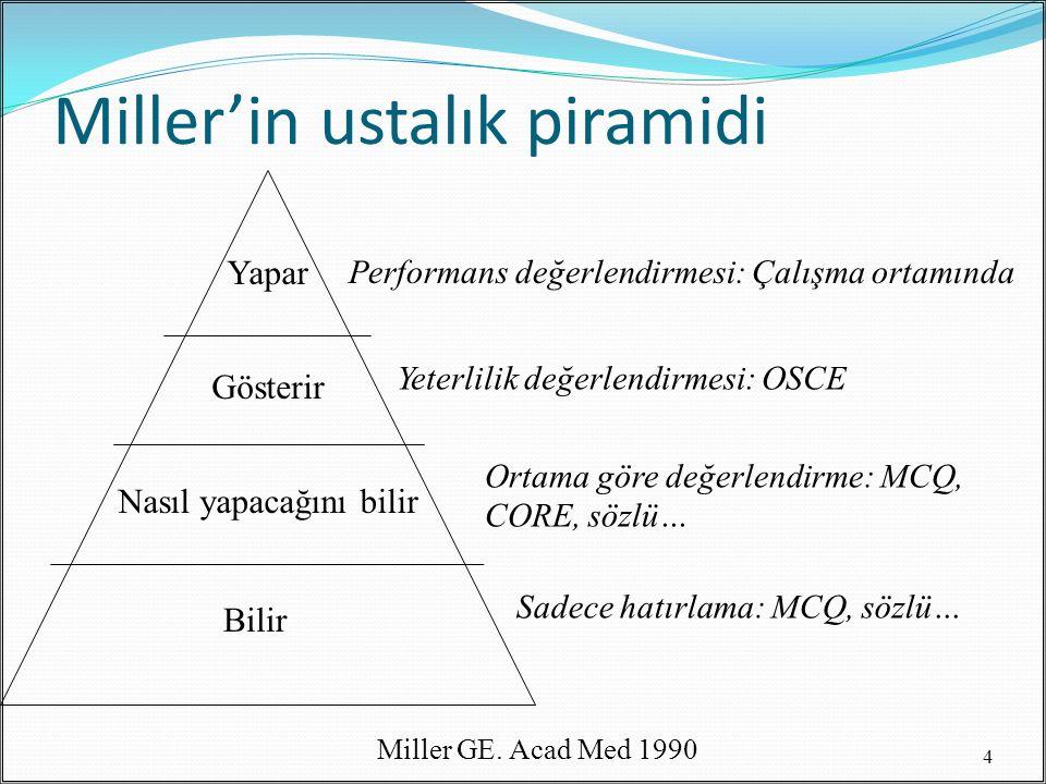 Miller'in ustalık piramidi 4 Bilir Nasıl yapacağını bilir Gösterir Yapar Performans değerlendirmesi: Çalışma ortamında Yeterlilik değerlendirmesi: OSC