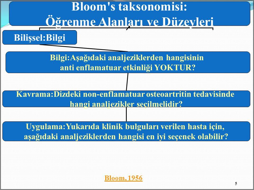 Bloom s taksonomisi: Öğrenme Alanları ve Düzeyleri Bilişsel:Bilgi Analiz: Önceki klinik öyküsü ve mevcut sağlık durumuna bakarak Bayan A.nın ağrısını gidermek için onu son gören hekimin parasetamol yerine neden asetil salisilik asit verdiğini tartışın Sentez:Önceki hastalık öyküsü ve mevcut ilaç tedavisine dayanarak Bayan A'nın şikayetlerinin neden hala devam ettiğini tahmin edin, ya tedavi şemasında değişiklik yapın ya da yeni bir tedaviye başlayın.