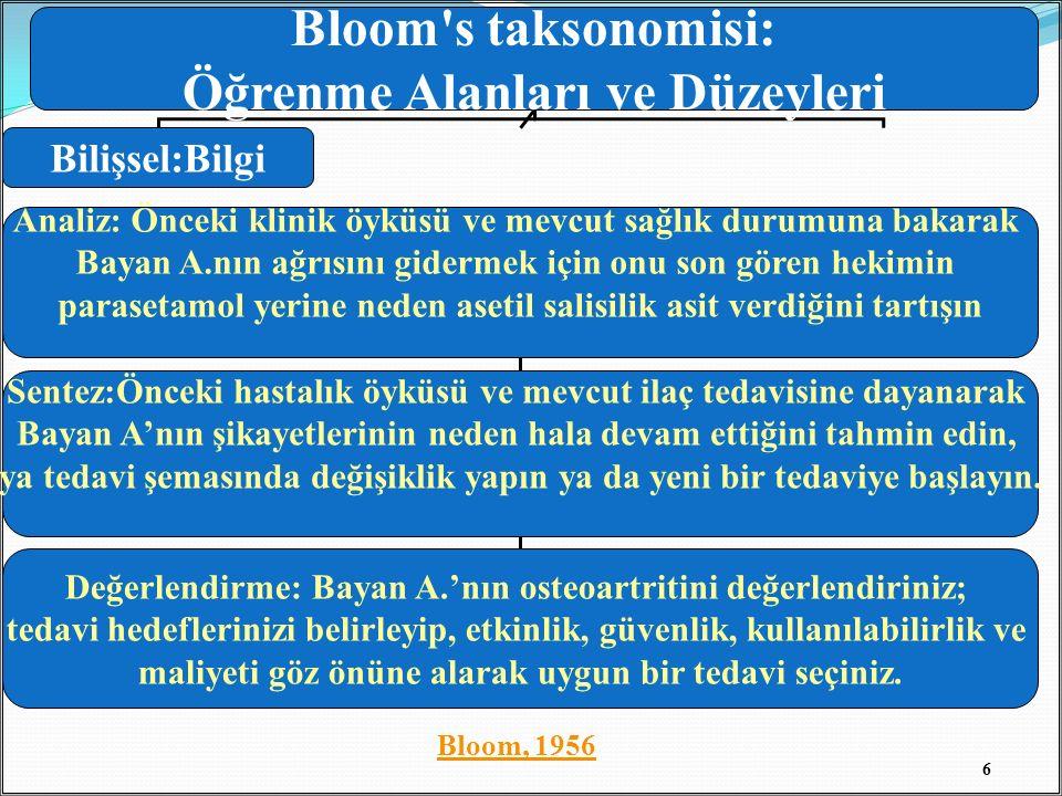 Bloom's taksonomisi: Öğrenme Alanları ve Düzeyleri Bilişsel:Bilgi Analiz: Önceki klinik öyküsü ve mevcut sağlık durumuna bakarak Bayan A.nın ağrısını