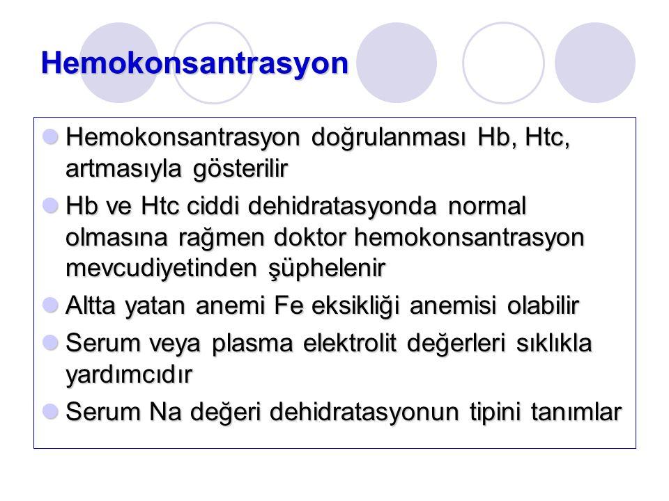 Hemokonsantrasyon Hemokonsantrasyon doğrulanması Hb, Htc, artmasıyla gösterilir Hemokonsantrasyon doğrulanması Hb, Htc, artmasıyla gösterilir Hb ve Htc ciddi dehidratasyonda normal olmasına rağmen doktor hemokonsantrasyon mevcudiyetinden şüphelenir Hb ve Htc ciddi dehidratasyonda normal olmasına rağmen doktor hemokonsantrasyon mevcudiyetinden şüphelenir Altta yatan anemi Fe eksikliği anemisi olabilir Altta yatan anemi Fe eksikliği anemisi olabilir Serum veya plasma elektrolit değerleri sıklıkla yardımcıdır Serum veya plasma elektrolit değerleri sıklıkla yardımcıdır Serum Na değeri dehidratasyonun tipini tanımlar Serum Na değeri dehidratasyonun tipini tanımlar