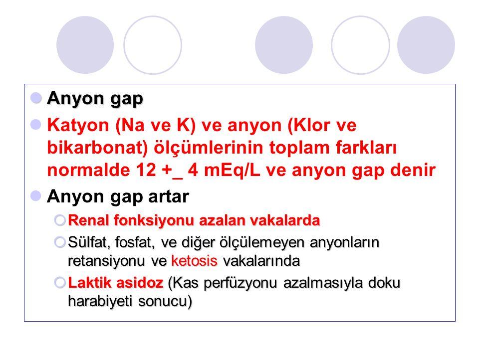 Anyon gap Anyon gap Katyon (Na ve K) ve anyon (Klor ve bikarbonat) ölçümlerinin toplam farkları normalde 12 +_ 4 mEq/L ve anyon gap denir Anyon gap artar  Renal fonksiyonu azalan vakalarda  Sülfat, fosfat, ve diğer ölçülemeyen anyonların retansiyonu ve ketosis vakalarında  Laktik asidoz (Kas perfüzyonu azalmasıyla doku harabiyeti sonucu)