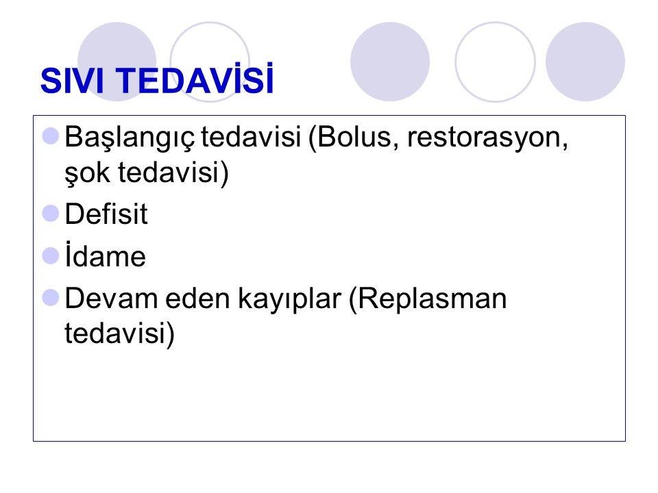 SIVI TEDAVİSİ Başlangıç tedavisi (Bolus, restorasyon, şok tedavisi) Defisit İdame Devam eden kayıplar (Replasman tedavisi)