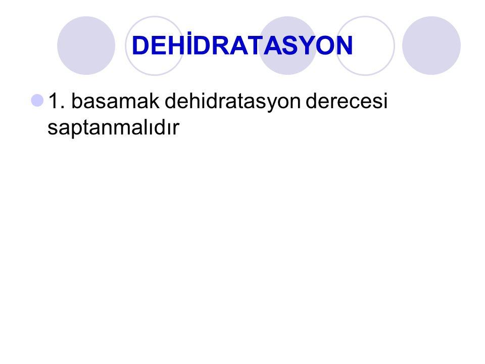 DEHİDRATASYON 1. basamak dehidratasyon derecesi saptanmalıdır