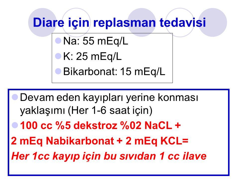 Diare için replasman tedavisi Na: 55 mEq/L K: 25 mEq/L Bikarbonat: 15 mEq/L Devam eden kayıpları yerine konması yaklaşımı (Her 1-6 saat için) 100 cc %5 dekstroz %02 NaCL + 2 mEq Nabikarbonat + 2 mEq KCL= Her 1cc kayıp için bu sıvıdan 1 cc ilave