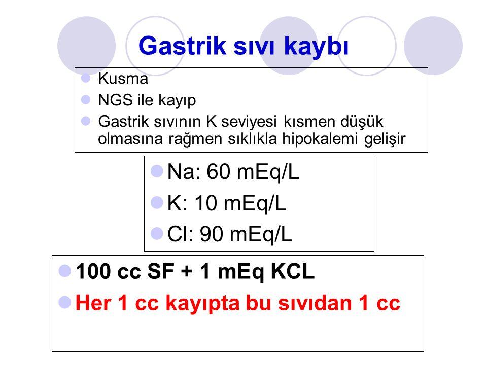 Gastrik sıvı kaybı Kusma NGS ile kayıp Gastrik sıvının K seviyesi kısmen düşük olmasına rağmen sıklıkla hipokalemi gelişir Na: 60 mEq/L K: 10 mEq/L Cl: 90 mEq/L 100 cc SF + 1 mEq KCL Her 1 cc kayıpta bu sıvıdan 1 cc