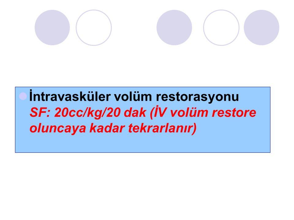 İntravasküler volüm restorasyonu SF: 20cc/kg/20 dak (İV volüm restore oluncaya kadar tekrarlanır)