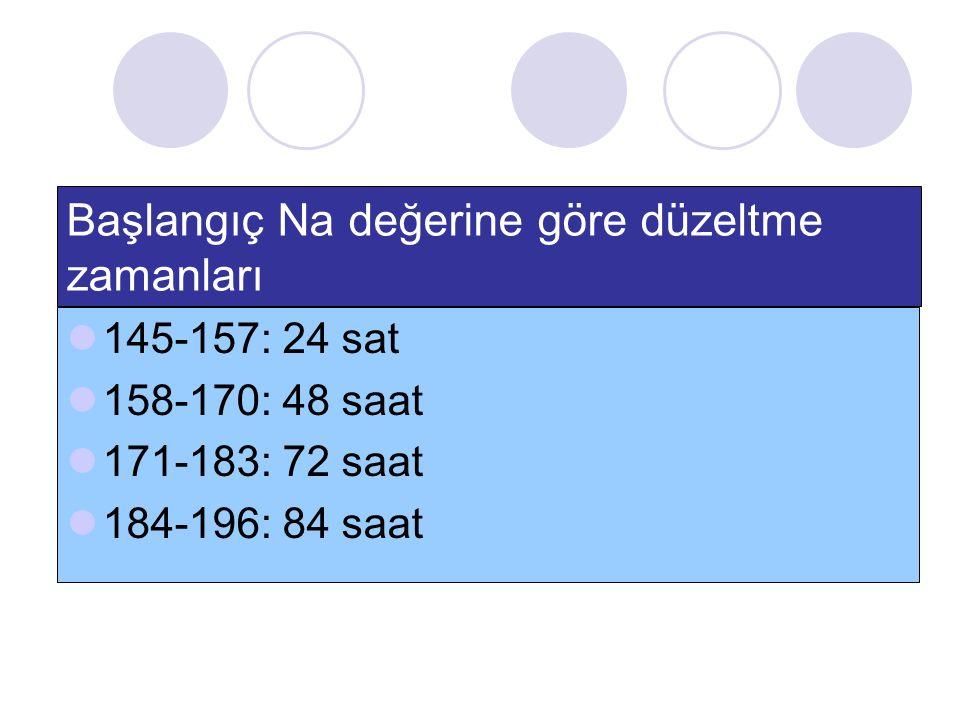 Başlangıç Na değerine göre düzeltme zamanları 145-157: 24 sat 158-170: 48 saat 171-183: 72 saat 184-196: 84 saat