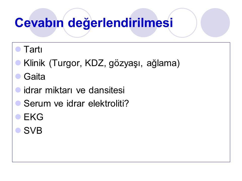 Cevabın değerlendirilmesi Tartı Klinik (Turgor, KDZ, gözyaşı, ağlama) Gaita idrar miktarı ve dansitesi Serum ve idrar elektroliti.