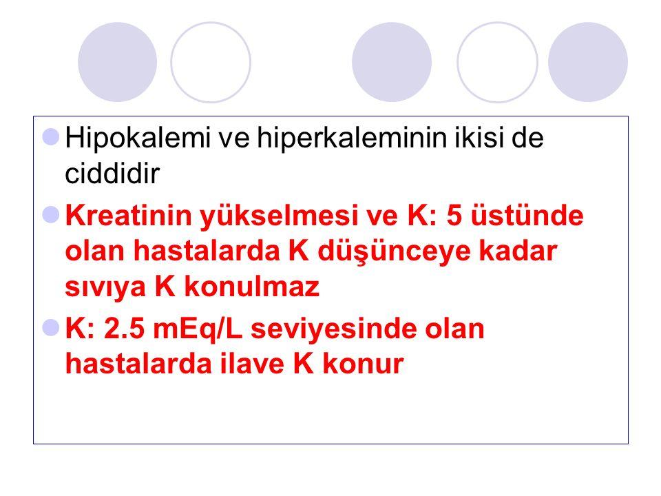 Hipokalemi ve hiperkaleminin ikisi de ciddidir Kreatinin yükselmesi ve K: 5 üstünde olan hastalarda K düşünceye kadar sıvıya K konulmaz K: 2.5 mEq/L seviyesinde olan hastalarda ilave K konur