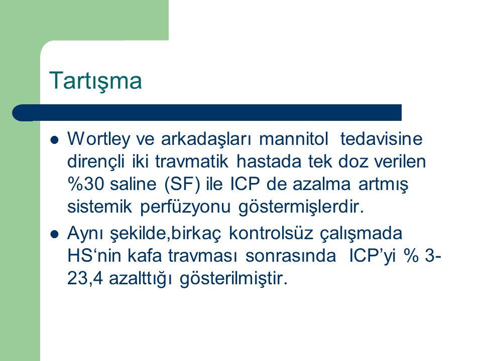 Tartışma Wortley ve arkadaşları mannitol tedavisine dirençli iki travmatik hastada tek doz verilen %30 saline (SF) ile ICP de azalma artmış sistemik p