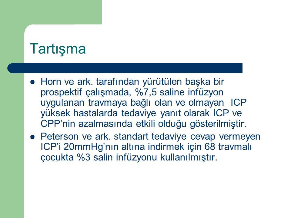 Tartışma Horn ve ark. tarafından yürütülen başka bir prospektif çalışmada, %7,5 saline infüzyon uygulanan travmaya bağlı olan ve olmayan ICP yüksek ha