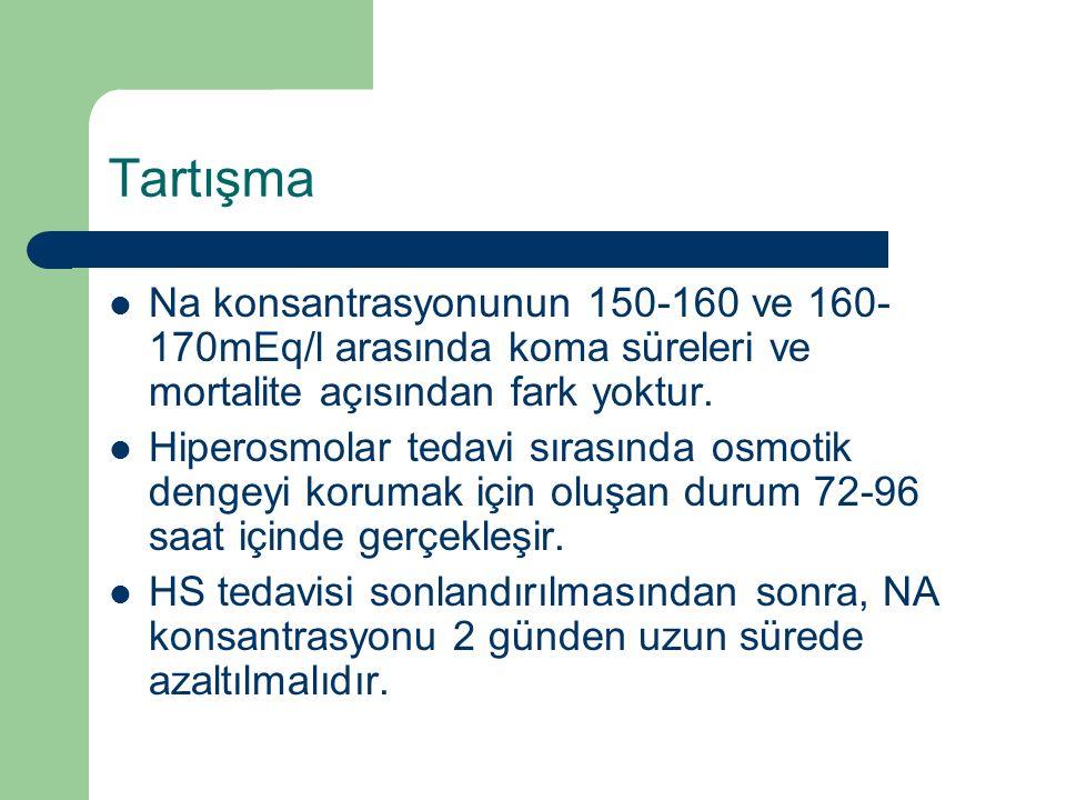 Tartışma Na konsantrasyonunun 150-160 ve 160- 170mEq/l arasında koma süreleri ve mortalite açısından fark yoktur. Hiperosmolar tedavi sırasında osmoti