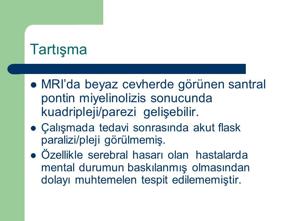 Tartışma MRI'da beyaz cevherde görünen santral pontin miyelinolizis sonucunda kuadripleji/parezi gelişebilir. Çalışmada tedavi sonrasında akut flask p