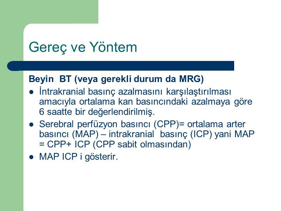 Gereç ve Yöntem Beyin BT (veya gerekli durum da MRG) İntrakranial basınç azalmasını karşılaştırılması amacıyla ortalama kan basıncındaki azalmaya göre