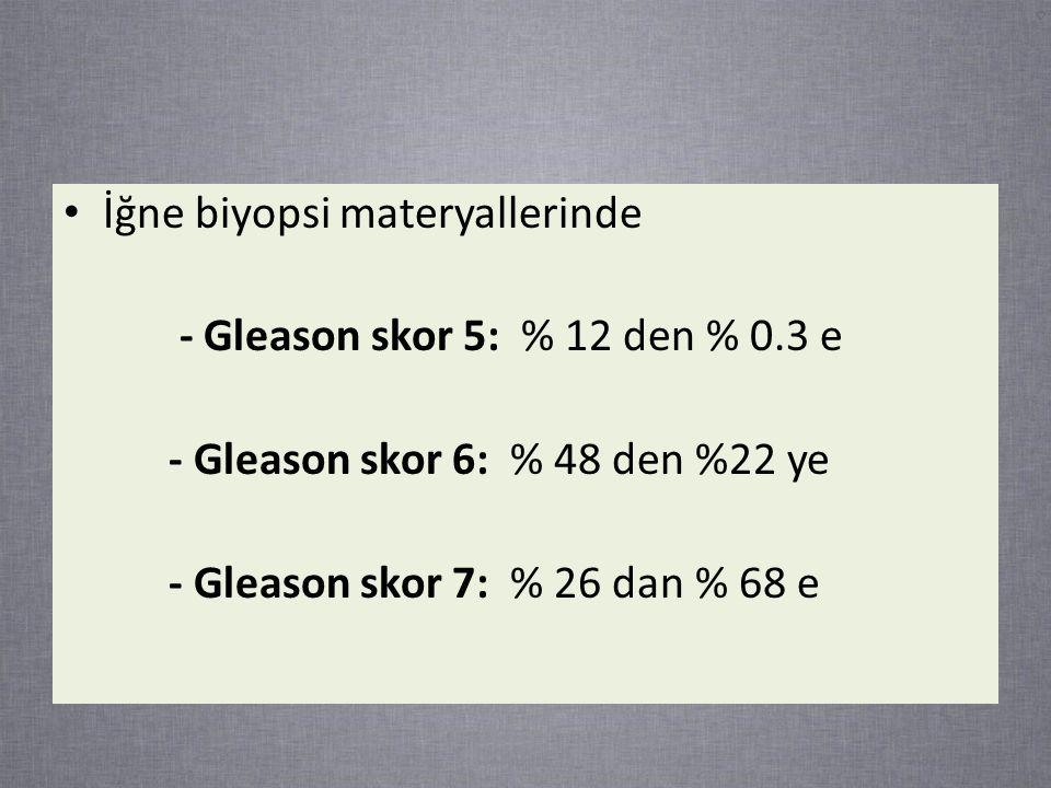 İğne biyopsi materyallerinde - Gleason skor 5: % 12 den % 0.3 e - Gleason skor 6: % 48 den %22 ye - Gleason skor 7: % 26 dan % 68 e