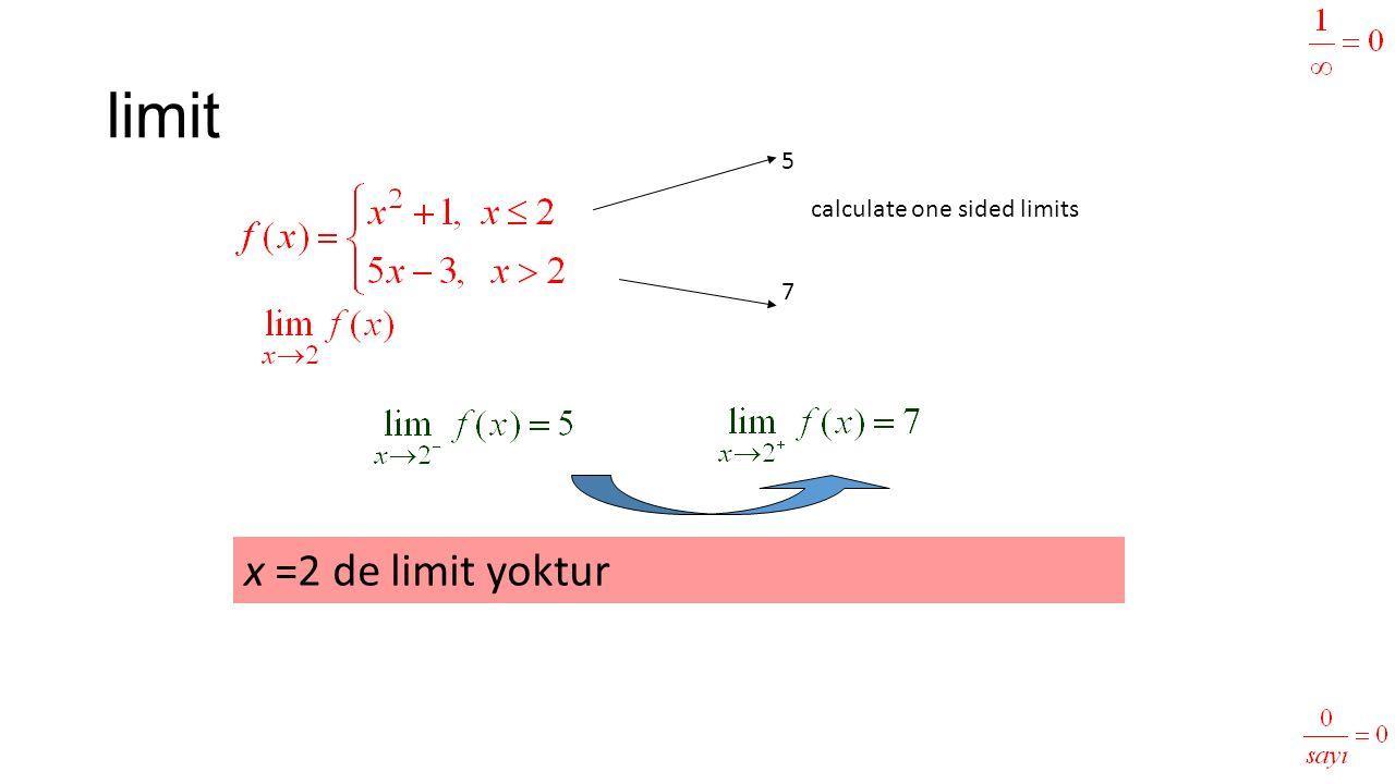 limit 0 0