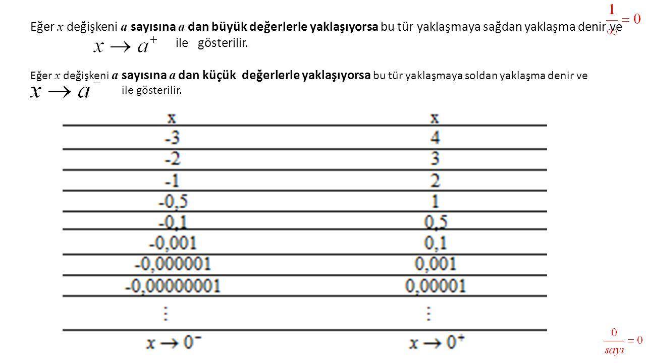 Eğer x değişkeni a sayısına a dan büyük değerlerle yaklaşıyorsa bu tür yaklaşmaya sağdan yaklaşma denir ve ile gösterilir.