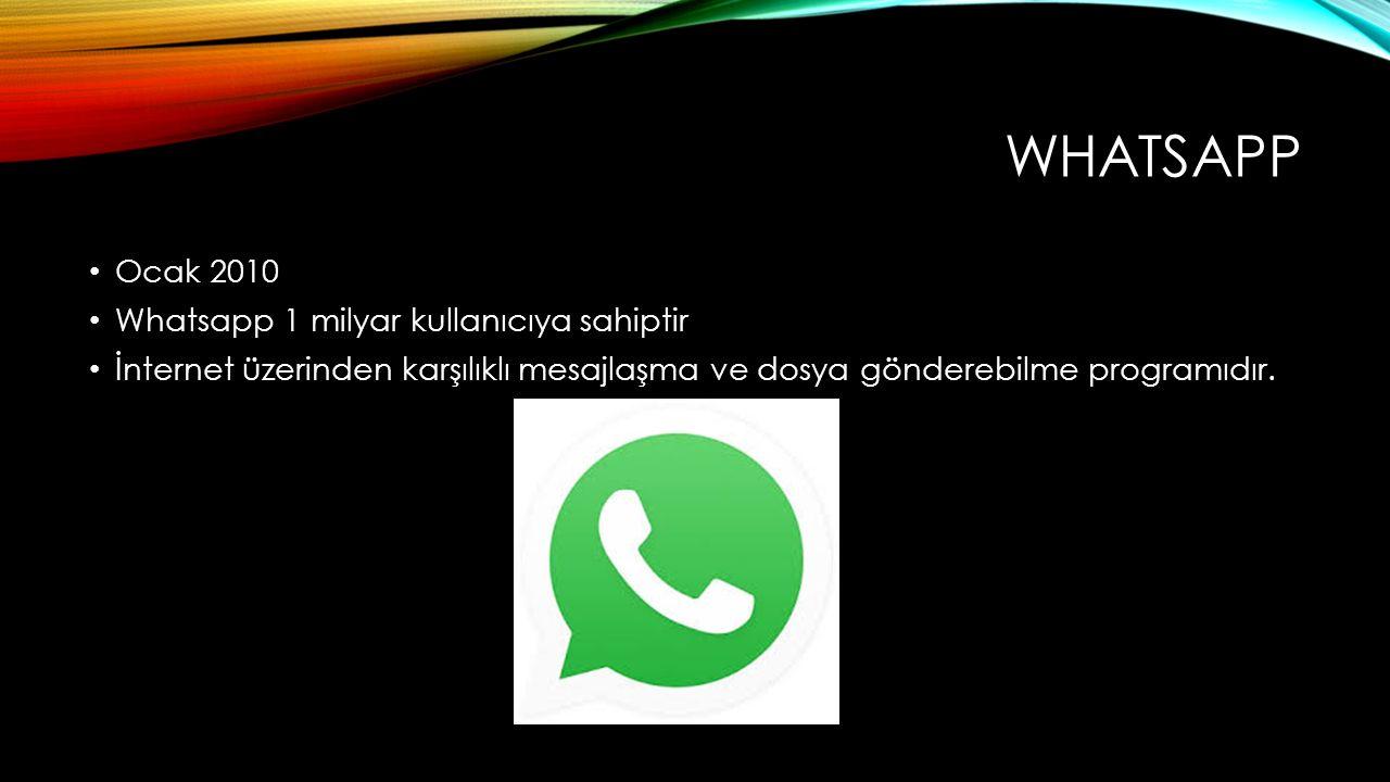 WHATSAPP Ocak 2010 Whatsapp 1 milyar kullanıcıya sahiptir İnternet üzerinden karşılıklı mesajlaşma ve dosya gönderebilme programıdır.