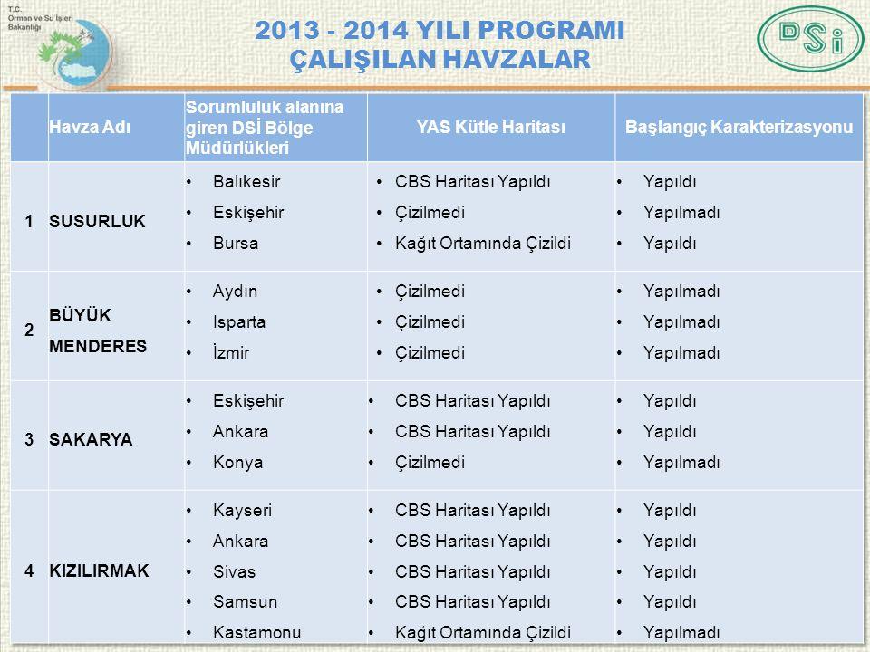 5/17 2013 - 2014 YILI PROGRAMI ÇALIŞILAN HAVZALAR