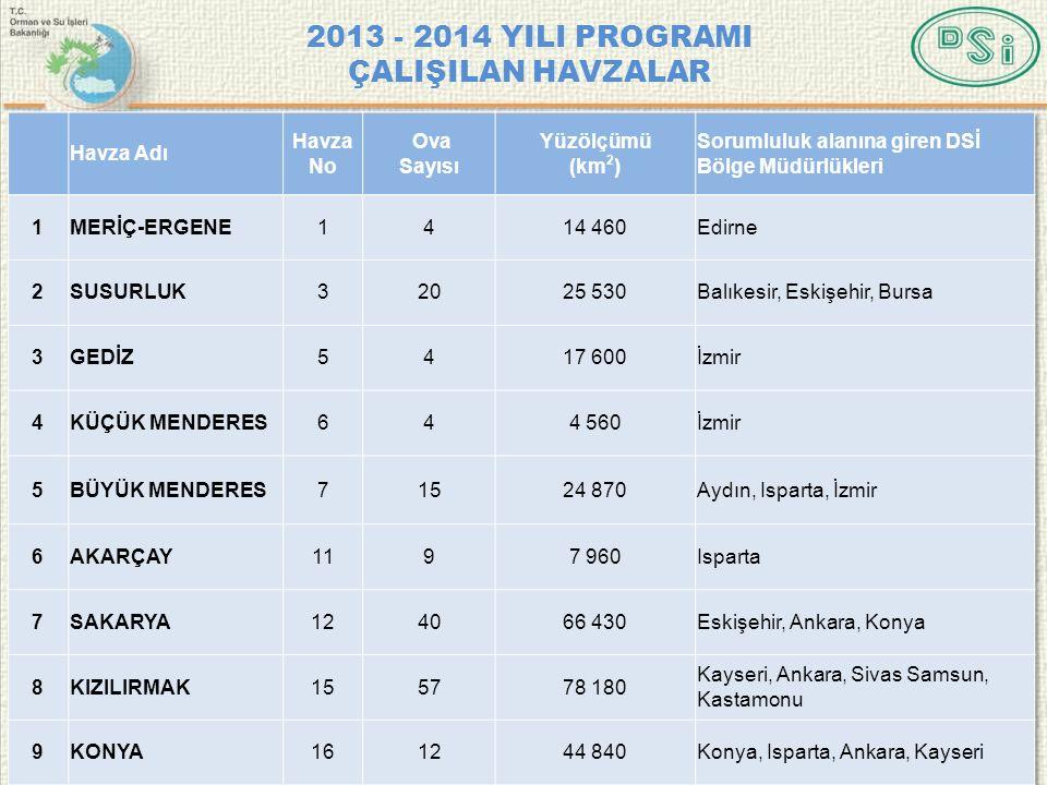 2013 - 2014 YILI PROGRAMI ÇALIŞILAN HAVZALAR 5/17