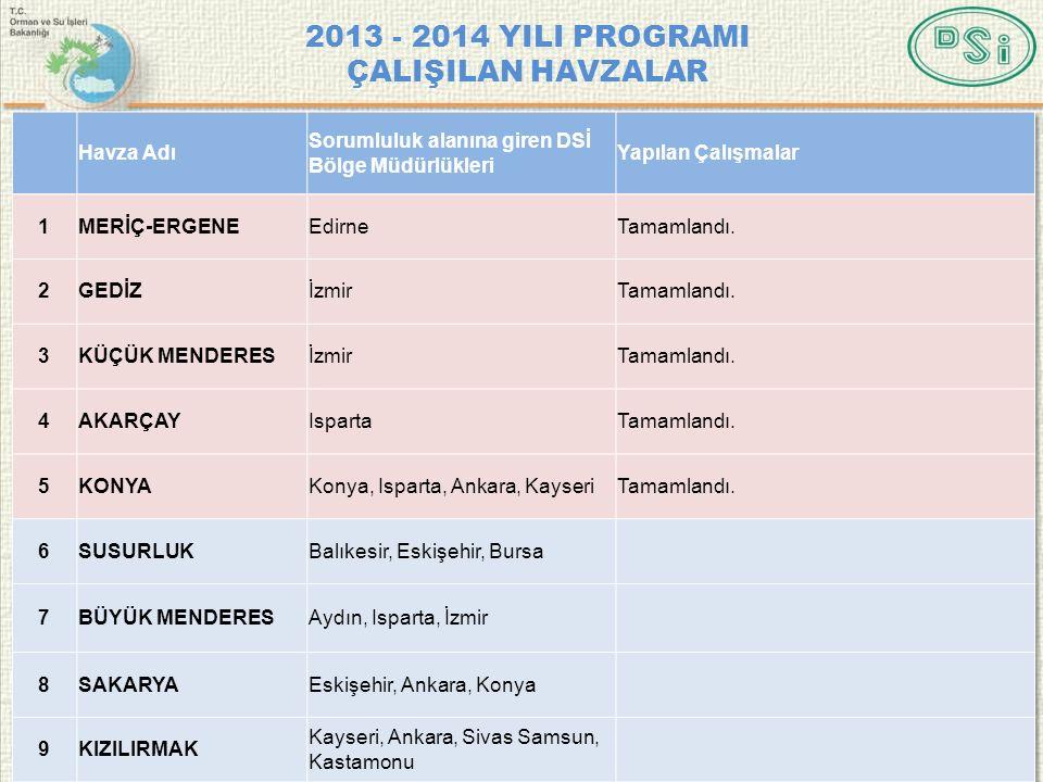 2013 - 2014 YILI PROGRAMI ÇALIŞILAN HAVZALAR
