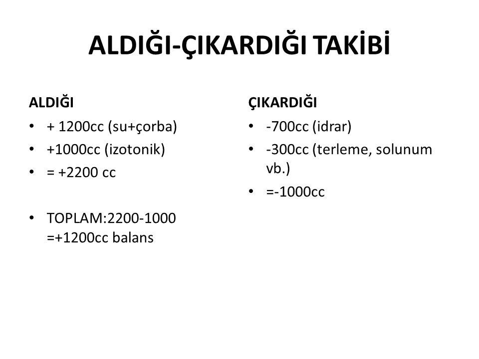 ALDIĞI-ÇIKARDIĞI TAKİBİ ALDIĞI + 1200cc (su+çorba) +1000cc (izotonik) = +2200 cc TOPLAM:2200-1000 =+1200cc balans ÇIKARDIĞI -700cc (idrar) -300cc (ter
