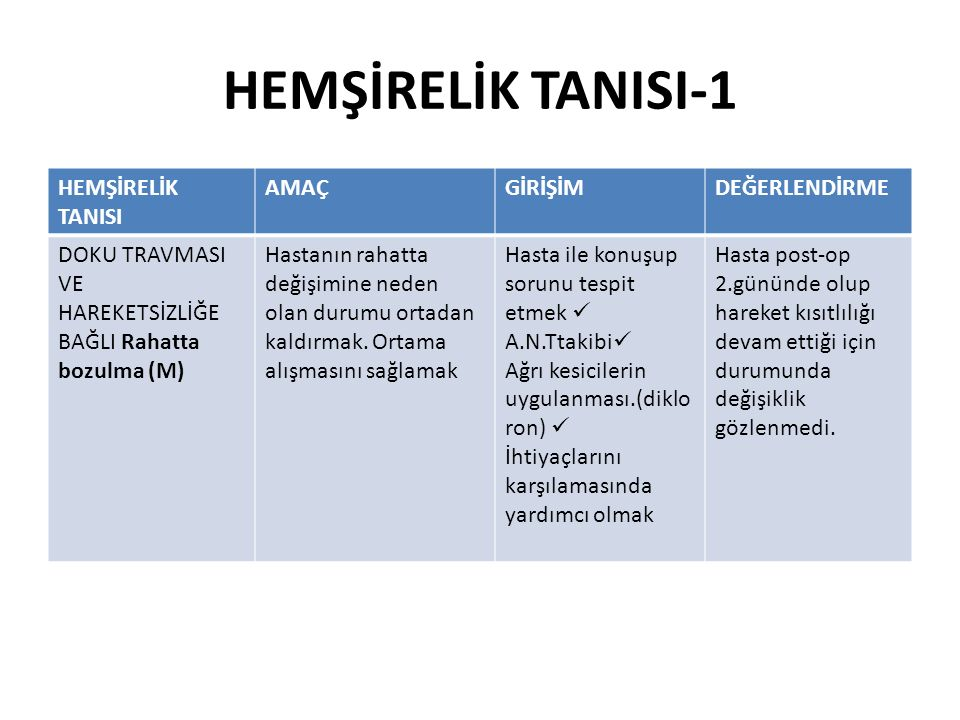 HEMŞİRELİK TANISI-1 HEMŞİRELİK TANISI AMAÇGİRİŞİMDEĞERLENDİRME DOKU TRAVMASI VE HAREKETSİZLİĞE BAĞLI Rahatta bozulma (M) Hastanın rahatta değişimine neden olan durumu ortadan kaldırmak.