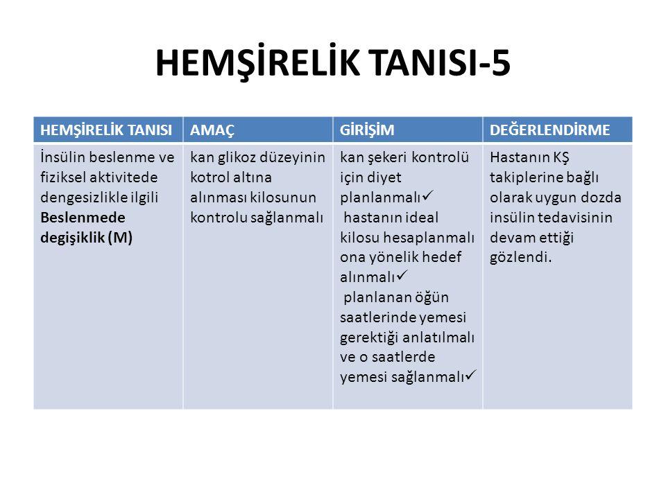 HEMŞİRELİK TANISI-5 HEMŞİRELİK TANISIAMAÇGİRİŞİMDEĞERLENDİRME İnsülin beslenme ve fiziksel aktivitede dengesizlikle ilgili Beslenmede degişiklik (M) k