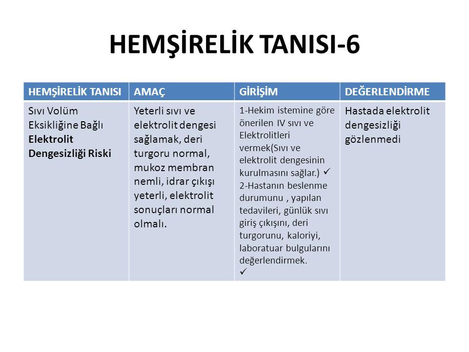 HEMŞİRELİK TANISI-6 HEMŞİRELİK TANISIAMAÇGİRİŞİMDEĞERLENDİRME Sıvı Volüm Eksikliğine Bağlı Elektrolit Dengesizliği Riski Yeterli sıvı ve elektrolit de