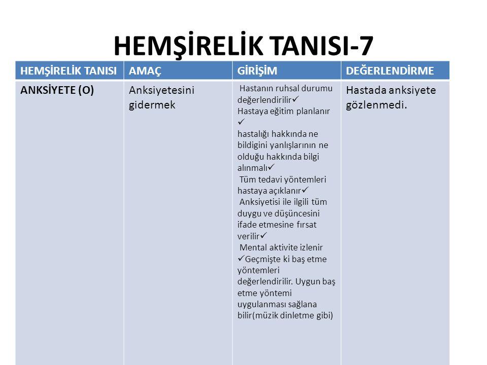 HEMŞİRELİK TANISI-7 HEMŞİRELİK TANISIAMAÇGİRİŞİMDEĞERLENDİRME ANKSİYETE (O)Anksiyetesini gidermek Hastanın ruhsal durumu değerlendirilir Hastaya eğiti