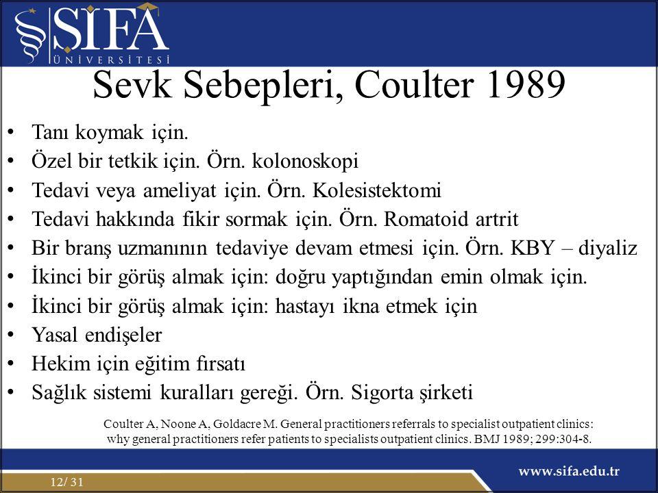 Sevk Sebepleri, Coulter 1989 Tanı koymak için. Özel bir tetkik için. Örn. kolonoskopi Tedavi veya ameliyat için. Örn. Kolesistektomi Tedavi hakkında f