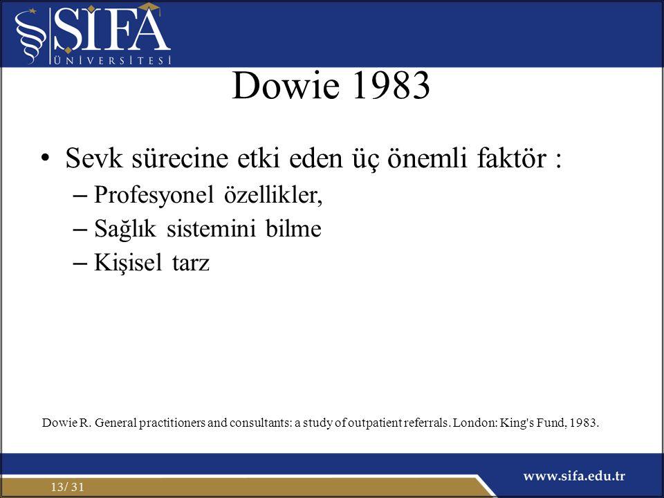 Dowie 1983 Sevk sürecine etki eden üç önemli faktör : – Profesyonel özellikler, – Sağlık sistemini bilme – Kişisel tarz / 3113 Dowie R.