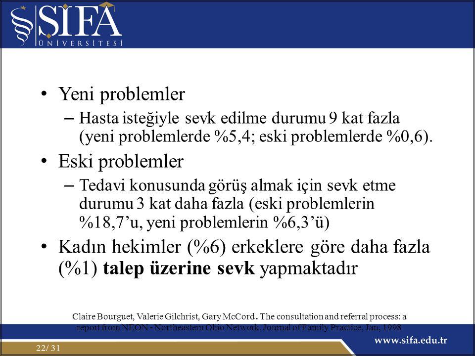 Yeni problemler – Hasta isteğiyle sevk edilme durumu 9 kat fazla (yeni problemlerde %5,4; eski problemlerde %0,6).