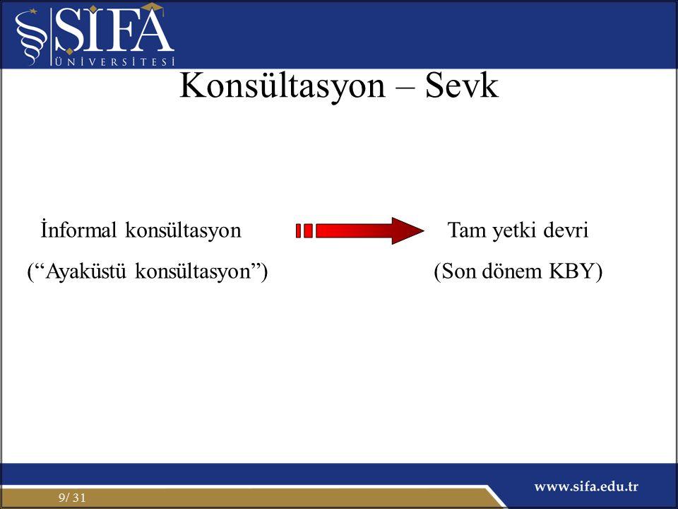 """Konsültasyon – Sevk / 319 İnformal konsültasyonTam yetki devri (""""Ayaküstü konsültasyon"""")(Son dönem KBY)"""