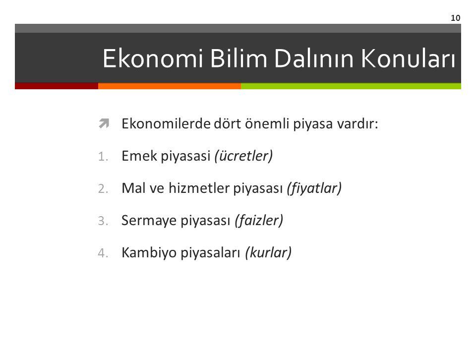Ekonomi Bilim Dalının Konuları  Ekonomilerde dört önemli piyasa vardır: 1.