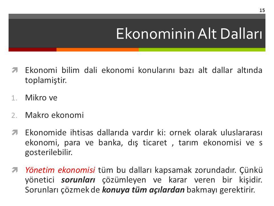 Ekonominin Alt Dalları  Ekonomi bilim dali ekonomi konularını bazı alt dallar altında toplamiştir.