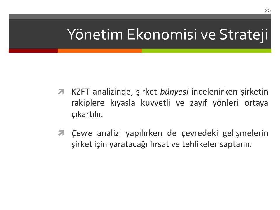 Yönetim Ekonomisi ve Strateji  KZFT analizinde, şirket bünyesi incelenirken şirketin rakiplere kıyasla kuvvetli ve zayıf yönleri ortaya çıkartılır.