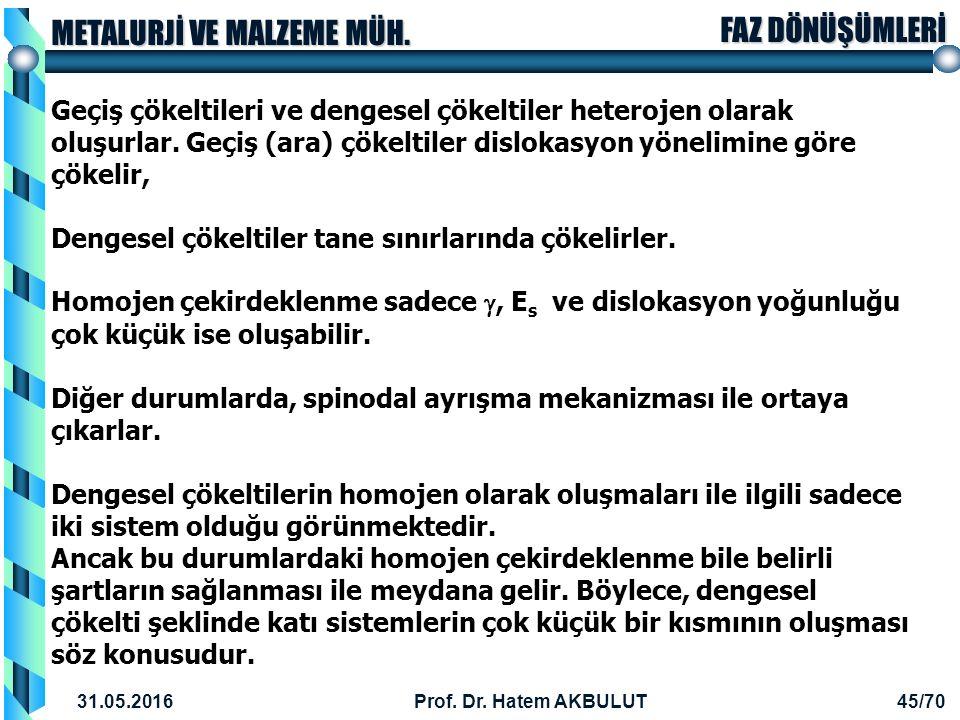 FAZ DÖNÜŞÜMLERİ METALURJİ VE MALZEME MÜH. 31.05.2016Prof.